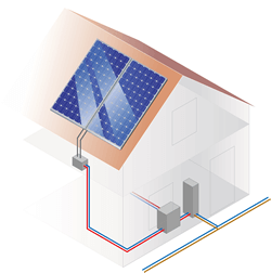 Solar electricity generation diagram - www.allrenewables.co.uk