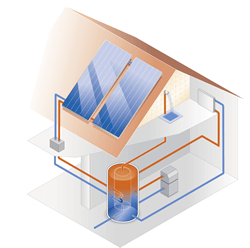 Solar hot water generation diagram - www.allrenewables.co.uk